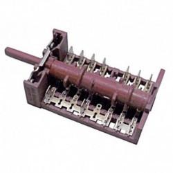 Alternar o forno Teka HC605 HI605 HI615 83140104